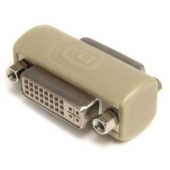 Lecteur MP3 pour Voiture...